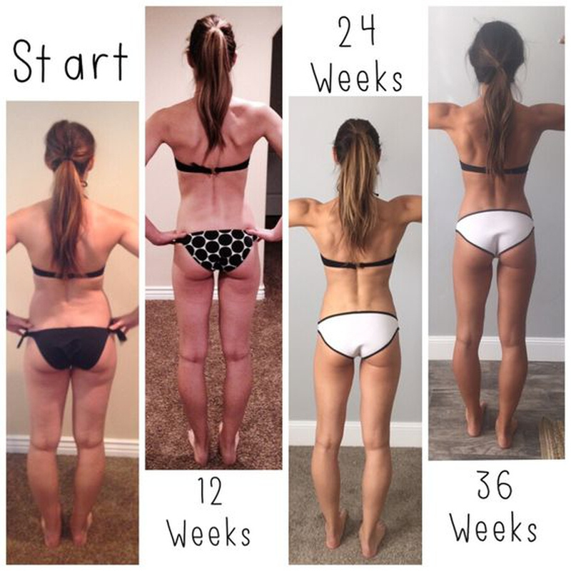 Yoga Body Transformation: Before and After - enkimd